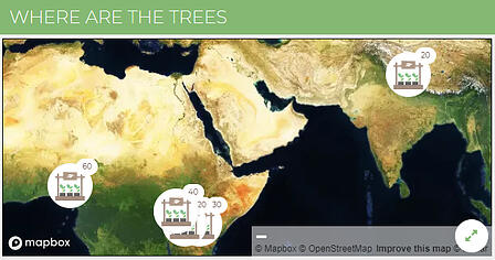 MobileXpense trees
